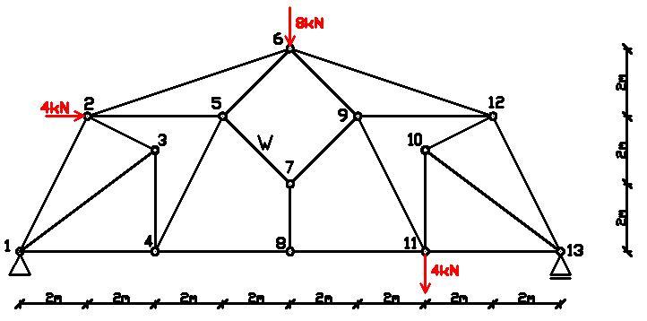 metoda henneberga
