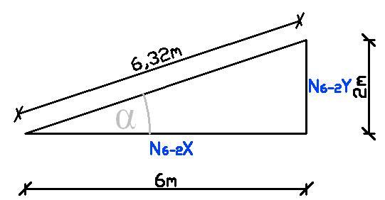 metoda wymiany pretow kat2