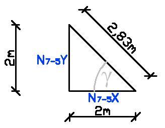 metoda wymiany pretow kat