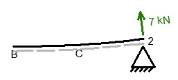 belka reakcja rozciaga wlokna